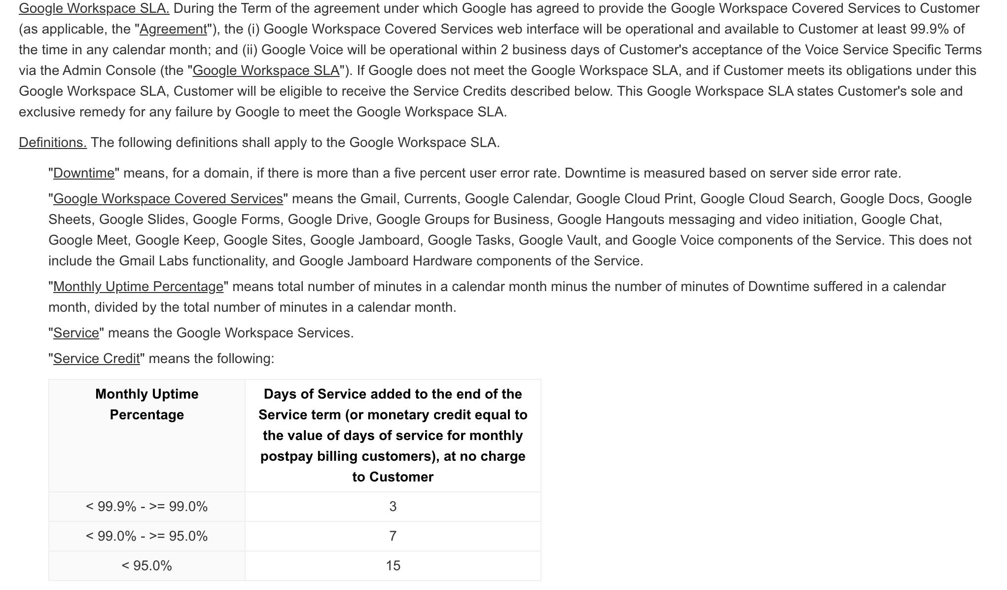 Google SLA